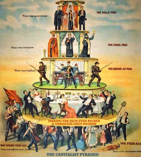 Image result for class conflict